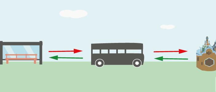 Bus Güell: L'autobús llançadora per a arribar al Park Güell