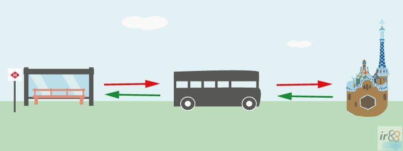 Bus Güell: Autobús llançadora Park Güell
